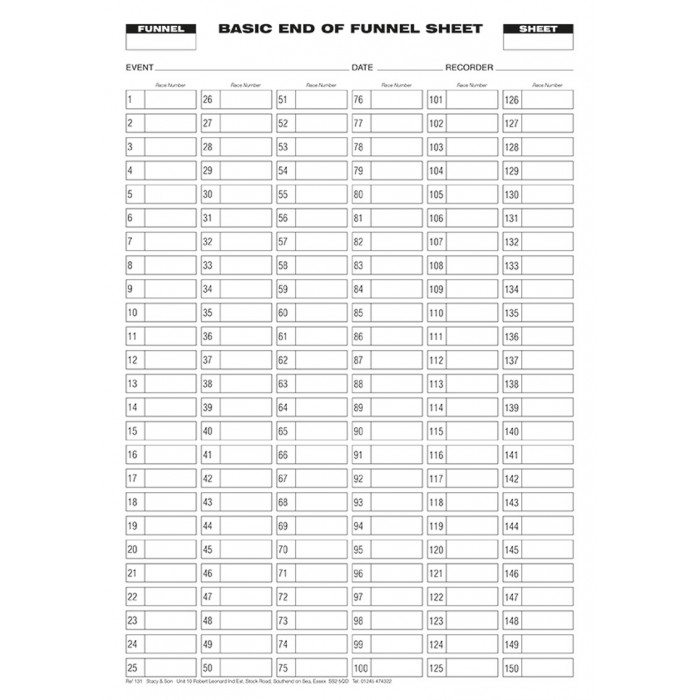 Basic Funnel Sheet Pad